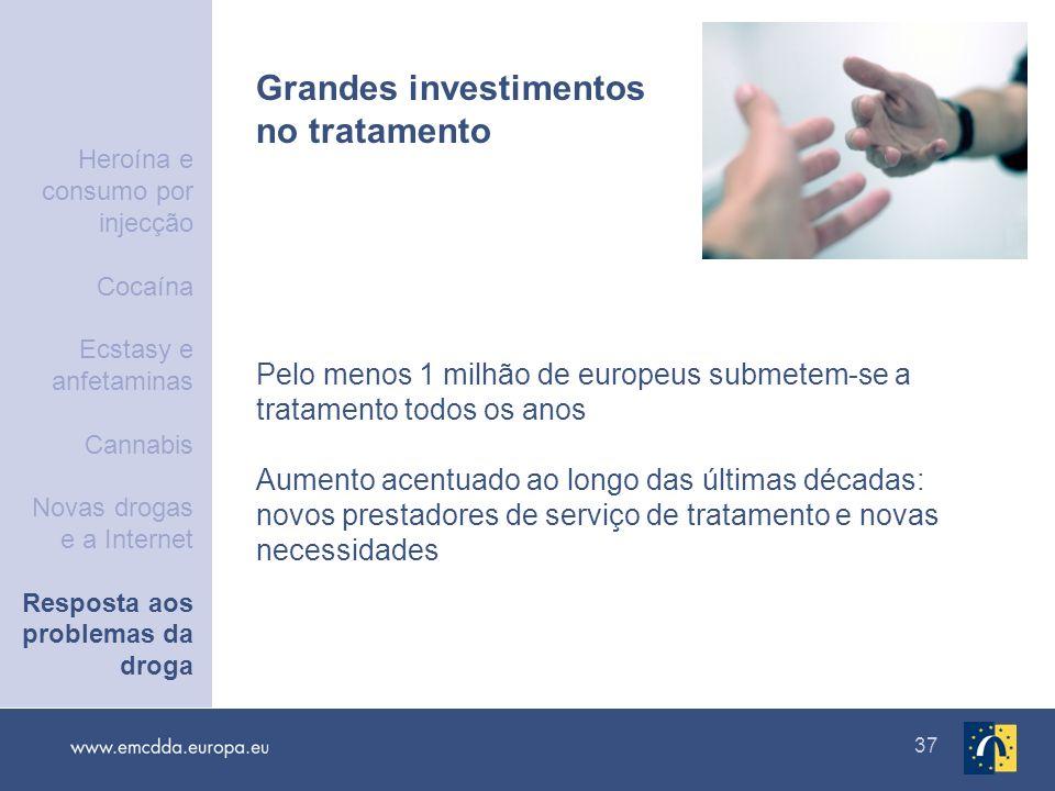Grandes investimentos no tratamento