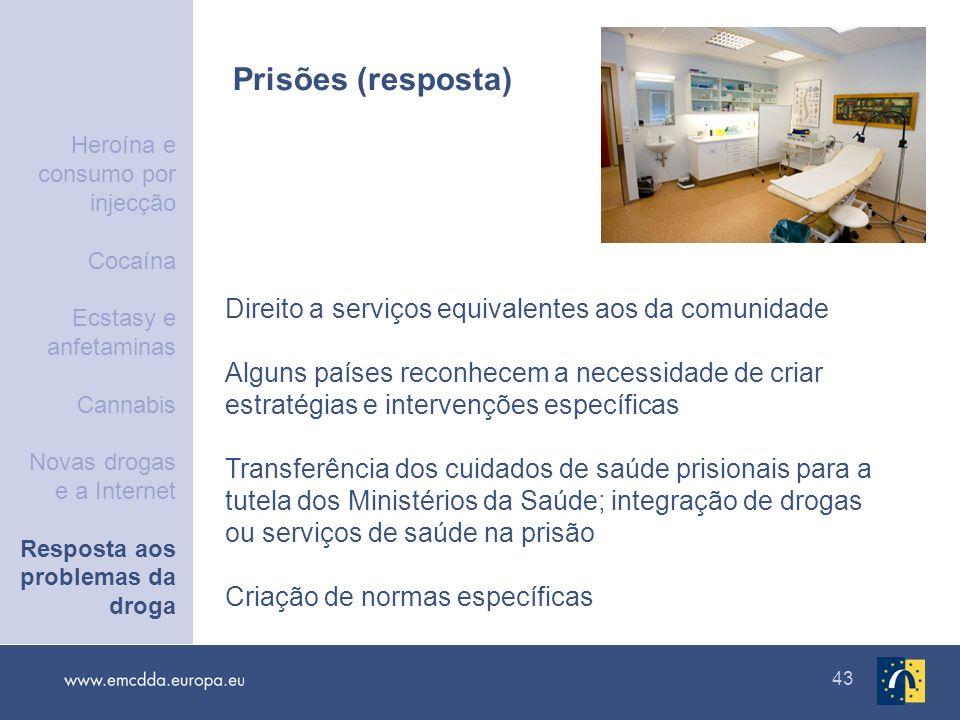 Prisões (resposta) Direito a serviços equivalentes aos da comunidade