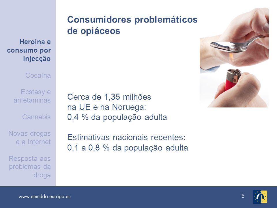 Consumidores problemáticos de de opiáceos