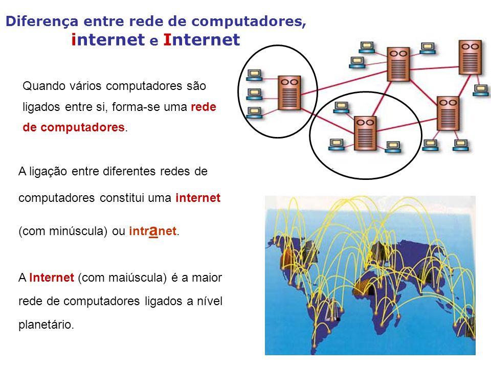 Diferença entre rede de computadores, internet e Internet