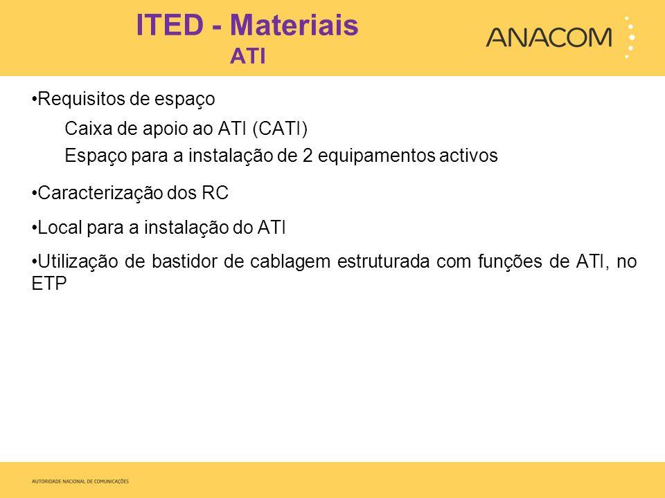 ITED - Materiais ATI Requisitos de espaço Caixa de apoio ao ATI (CATI)