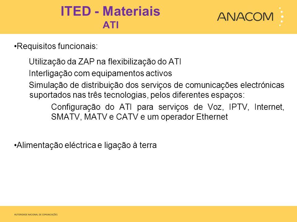 ITED - Materiais ATI Requisitos funcionais: