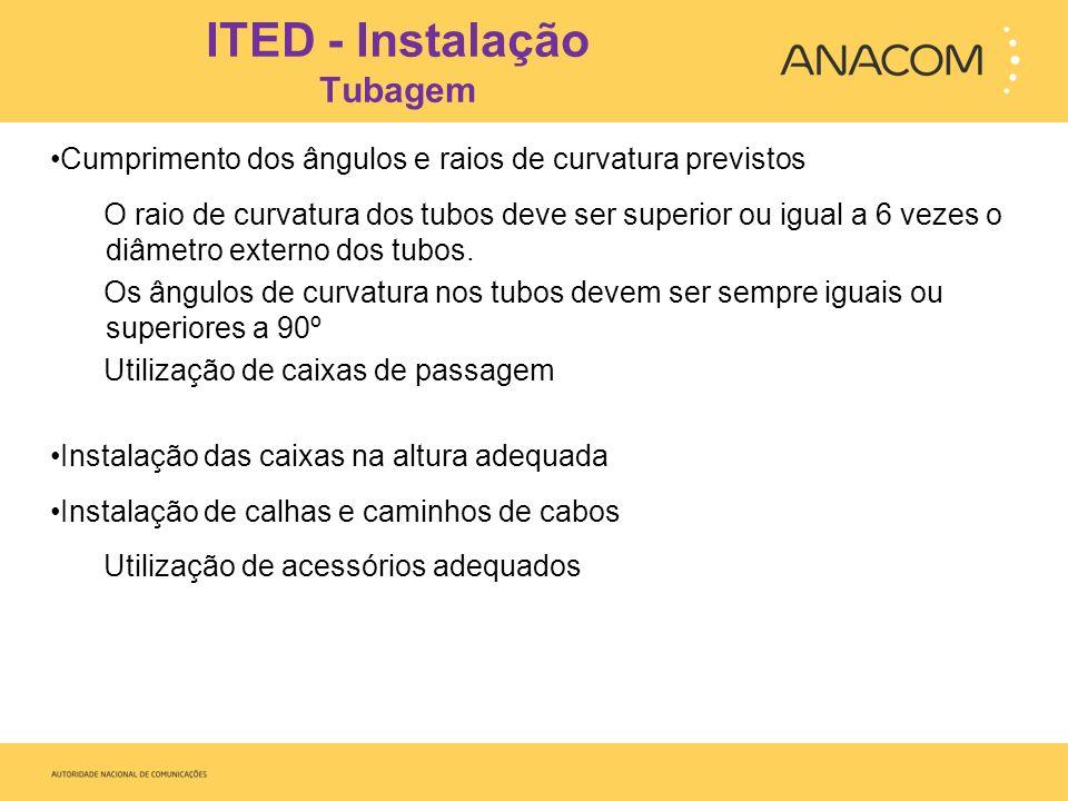 ITED - Instalação Tubagem