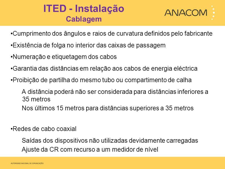 ITED - Instalação Cablagem