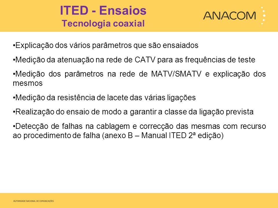 ITED - Ensaios Tecnologia coaxial