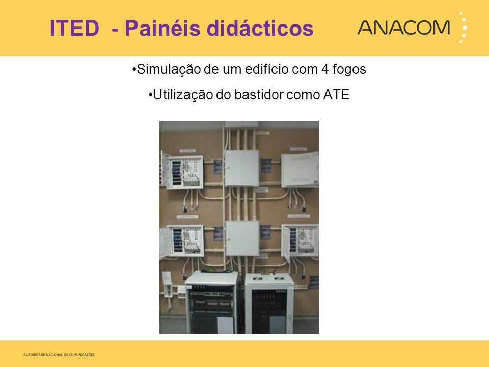 ITED - Painéis didácticos