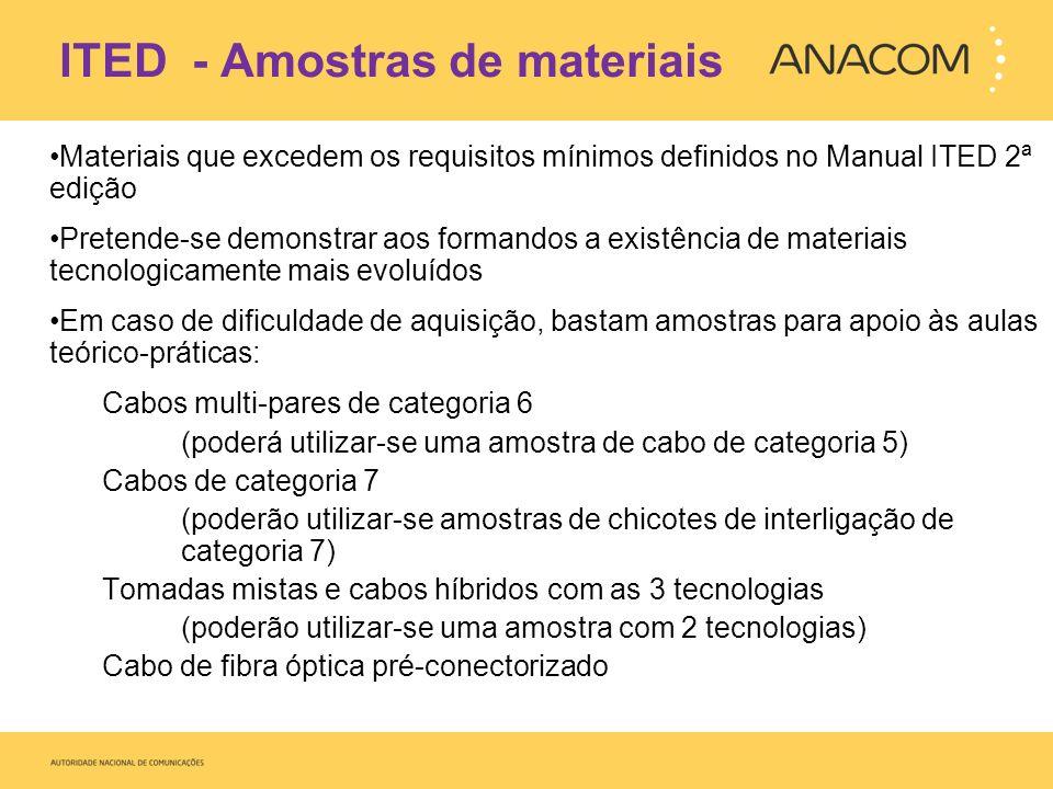 ITED - Amostras de materiais
