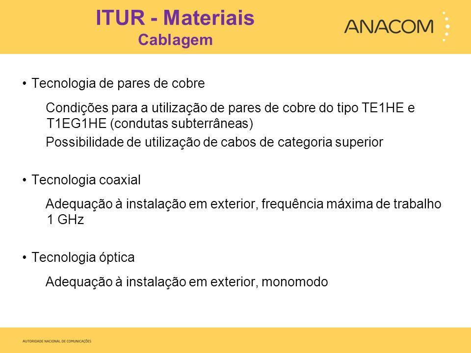 ITUR - Materiais Cablagem