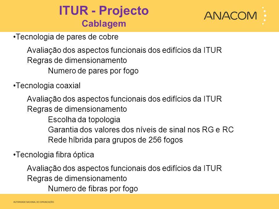 ITUR - Projecto Cablagem