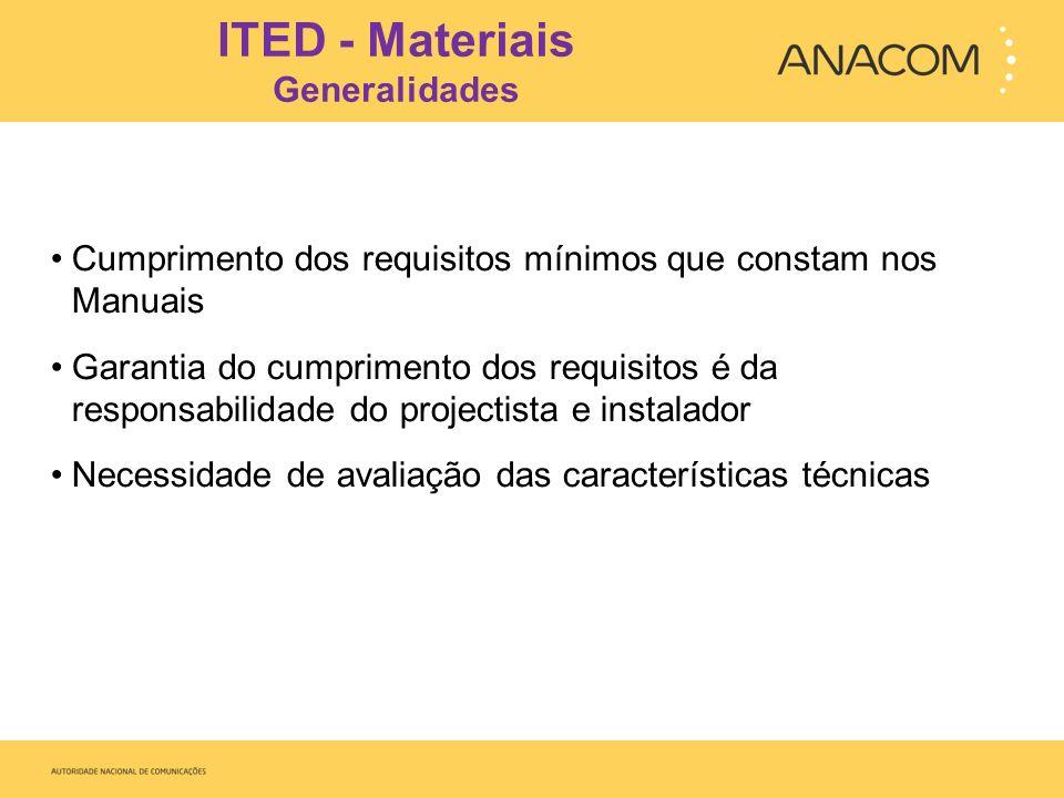ITED - Materiais Generalidades