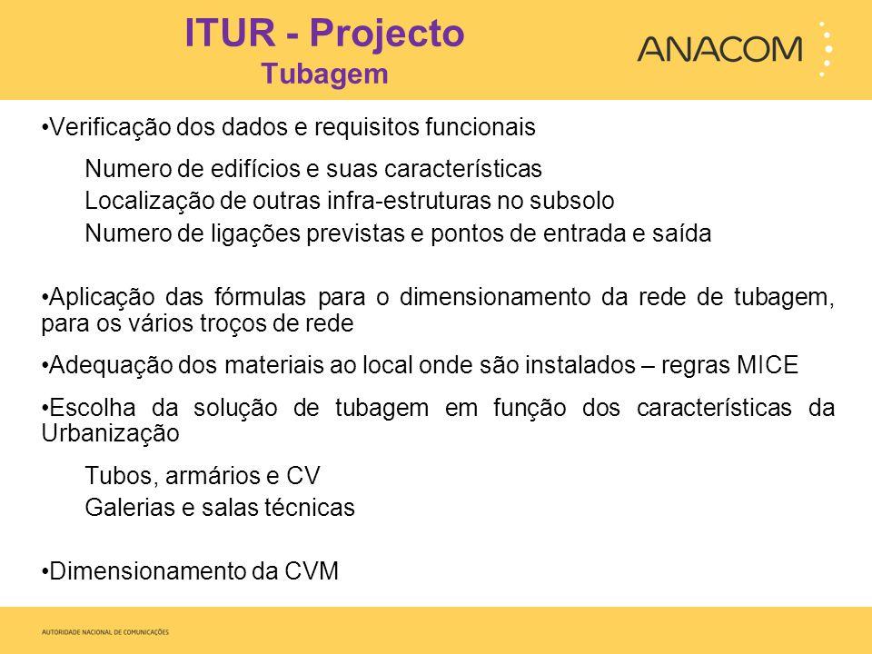 ITUR - Projecto Tubagem