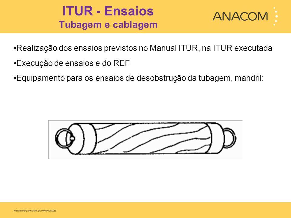 ITUR - Ensaios Tubagem e cablagem