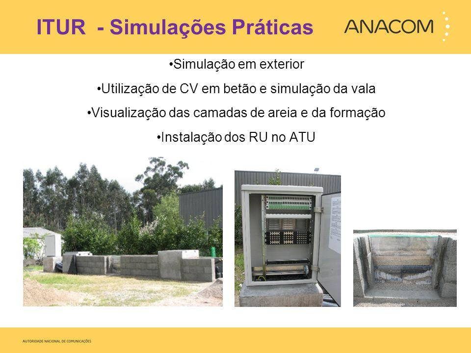 ITUR - Simulações Práticas
