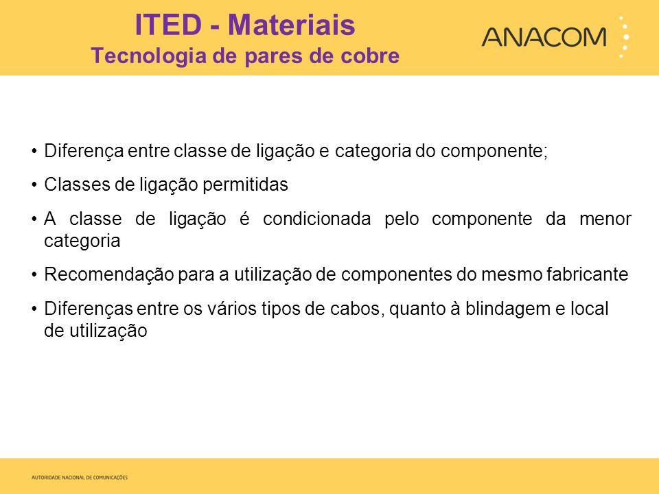 ITED - Materiais Tecnologia de pares de cobre