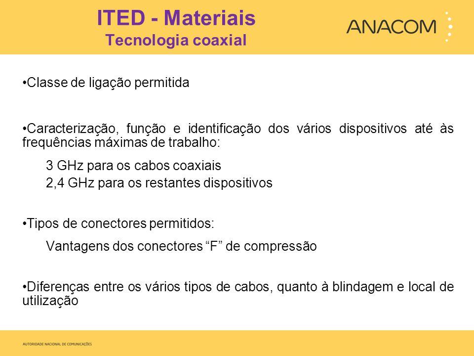 ITED - Materiais Tecnologia coaxial