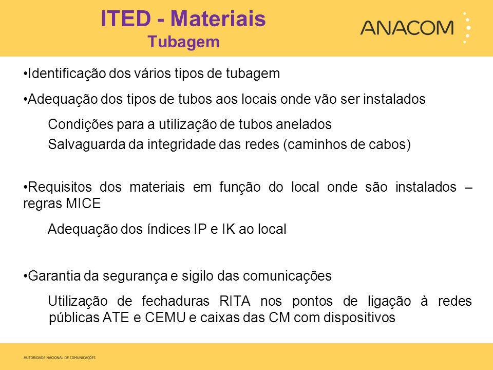 ITED - Materiais Tubagem