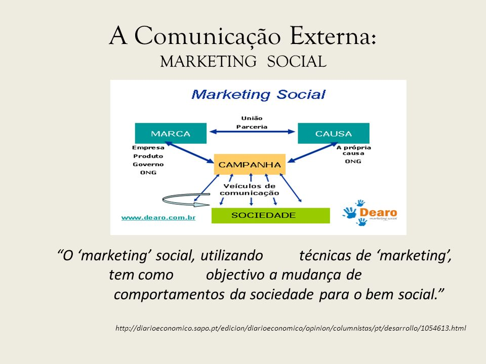 A Comunicação Externa: MARKETING SOCIAL