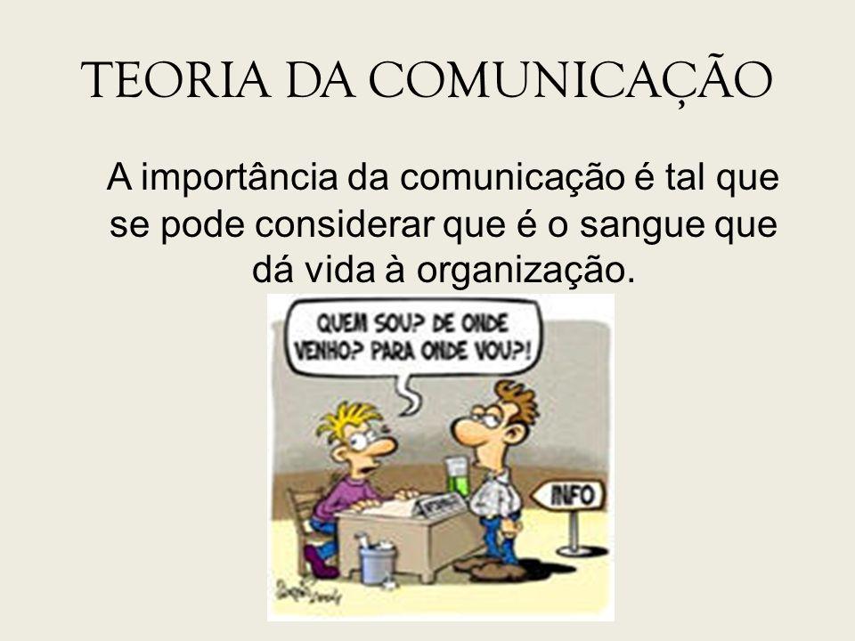 TEORIA DA COMUNICAÇÃO A importância da comunicação é tal que se pode considerar que é o sangue que dá vida à organização.