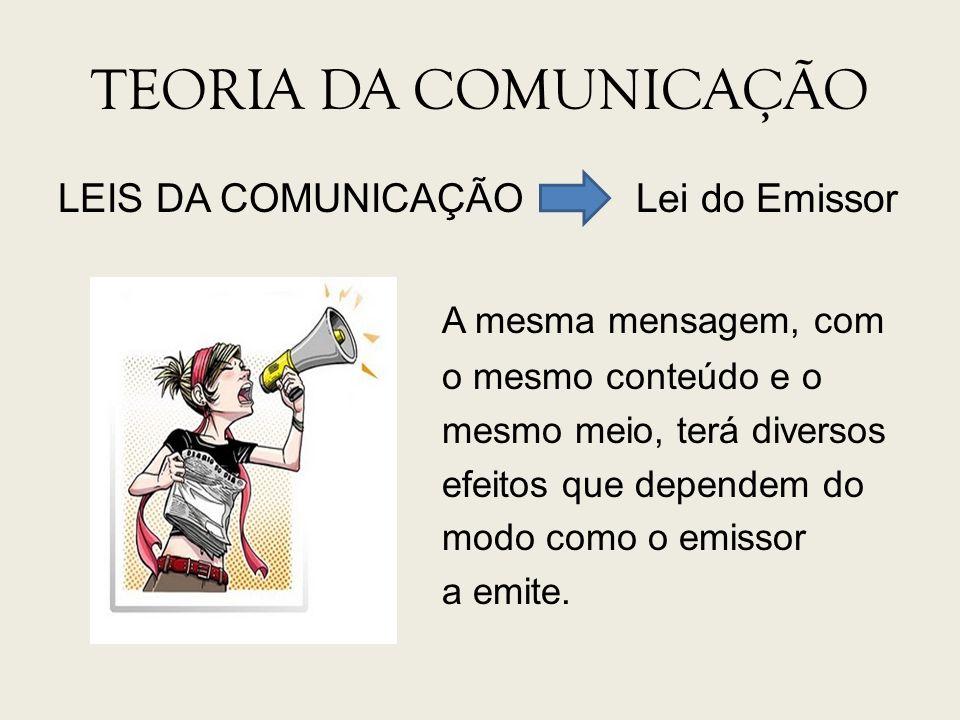TEORIA DA COMUNICAÇÃO A mesma mensagem, com