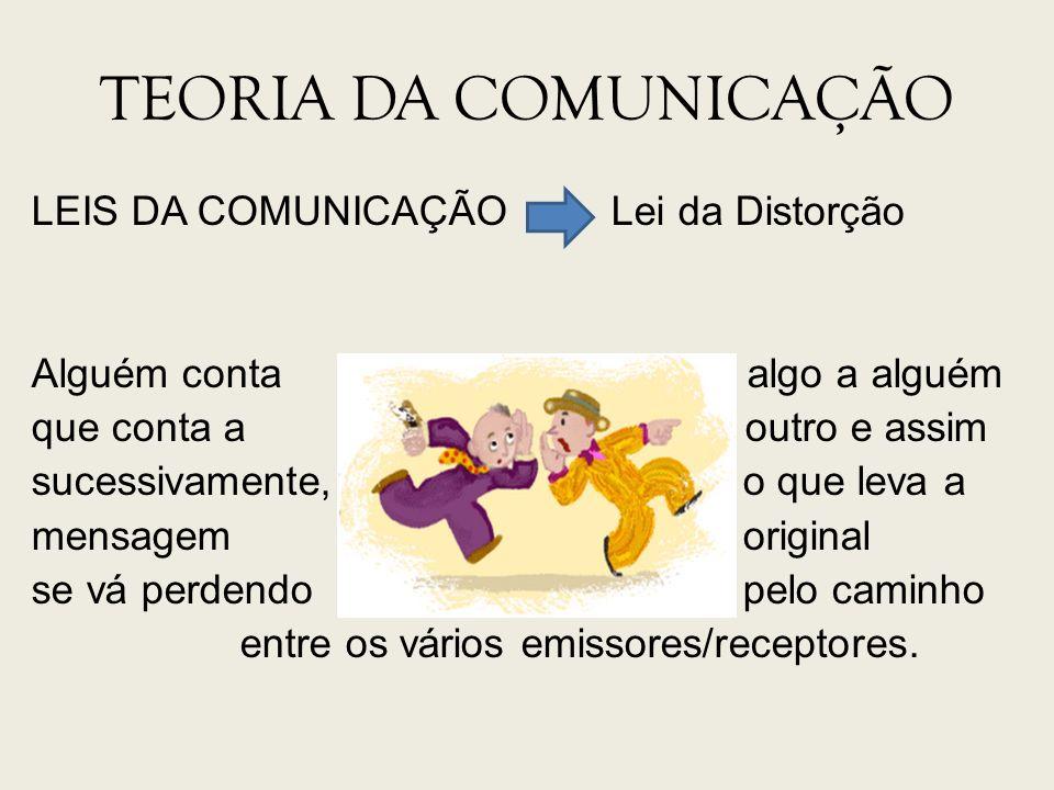 TEORIA DA COMUNICAÇÃO