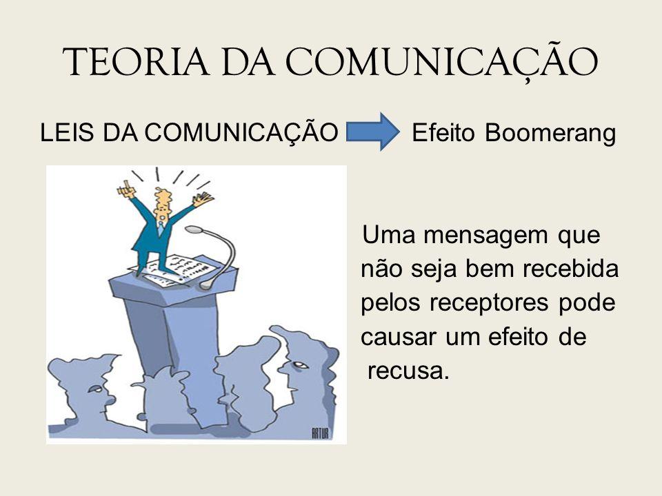 TEORIA DA COMUNICAÇÃO LEIS DA COMUNICAÇÃO Efeito Boomerang Uma mensagem que não seja bem recebida pelos receptores pode causar um efeito de recusa.