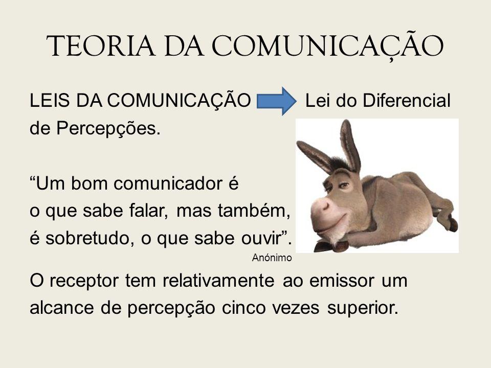 TEORIA DA COMUNICAÇÃO LEIS DA COMUNICAÇÃO Lei do Diferencial