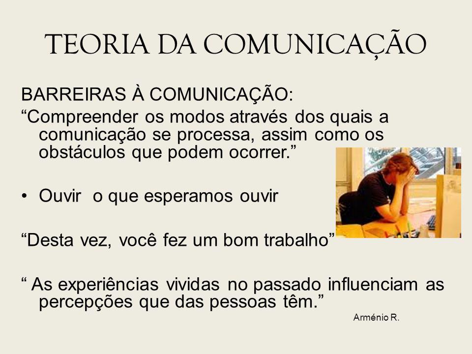 TEORIA DA COMUNICAÇÃO BARREIRAS À COMUNICAÇÃO: