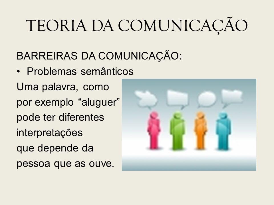 TEORIA DA COMUNICAÇÃO BARREIRAS DA COMUNICAÇÃO: Problemas semânticos