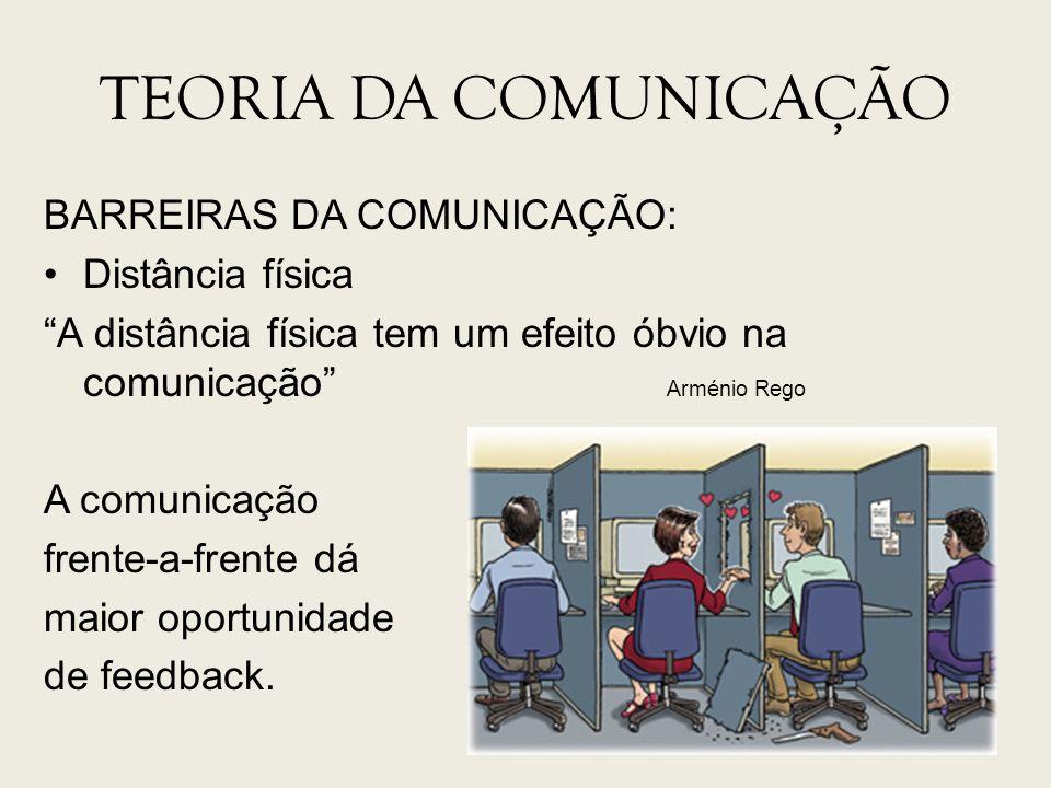 TEORIA DA COMUNICAÇÃO BARREIRAS DA COMUNICAÇÃO: Distância física