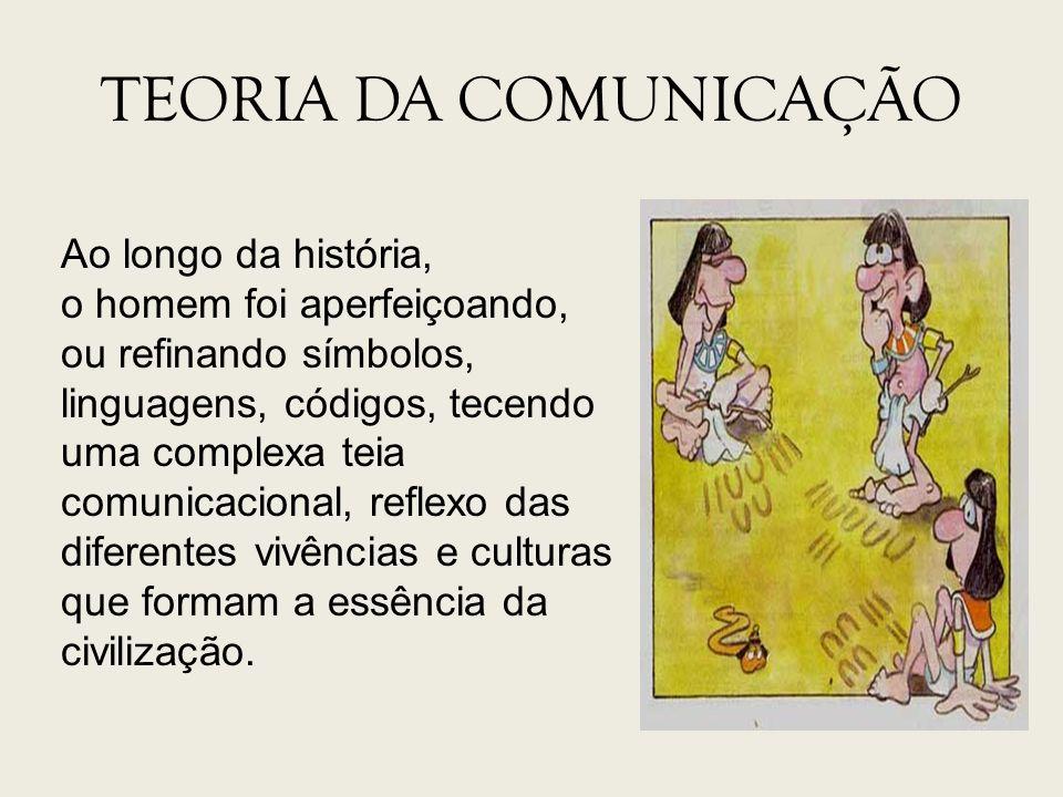 TEORIA DA COMUNICAÇÃO Ao longo da história, o homem foi aperfeiçoando,