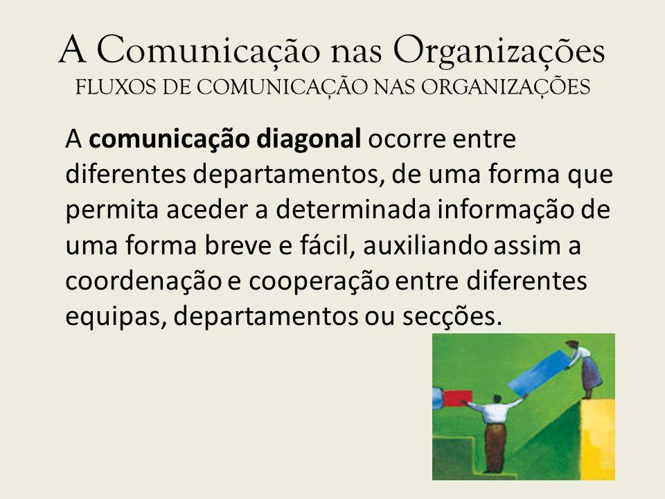 A Comunicação nas Organizações FLUXOS DE COMUNICAÇÃO NAS ORGANIZAÇÕES
