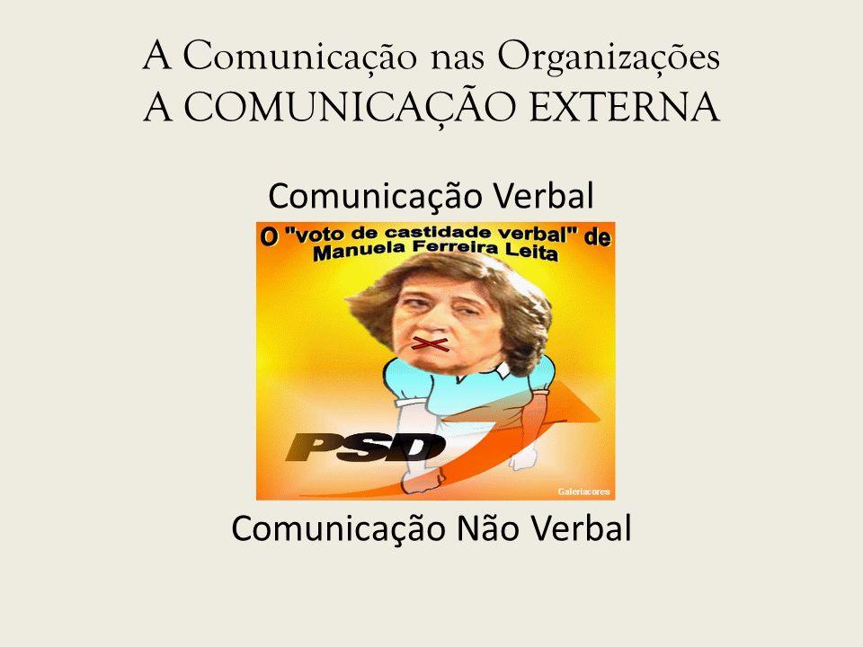 A Comunicação nas Organizações A COMUNICAÇÃO EXTERNA