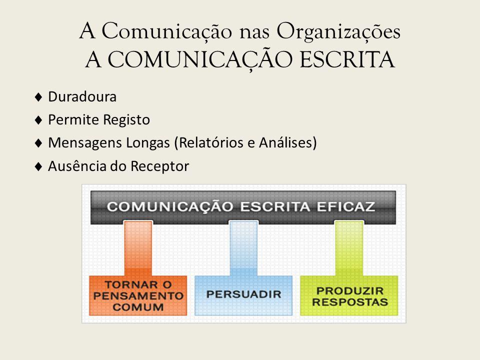 A Comunicação nas Organizações A COMUNICAÇÃO ESCRITA