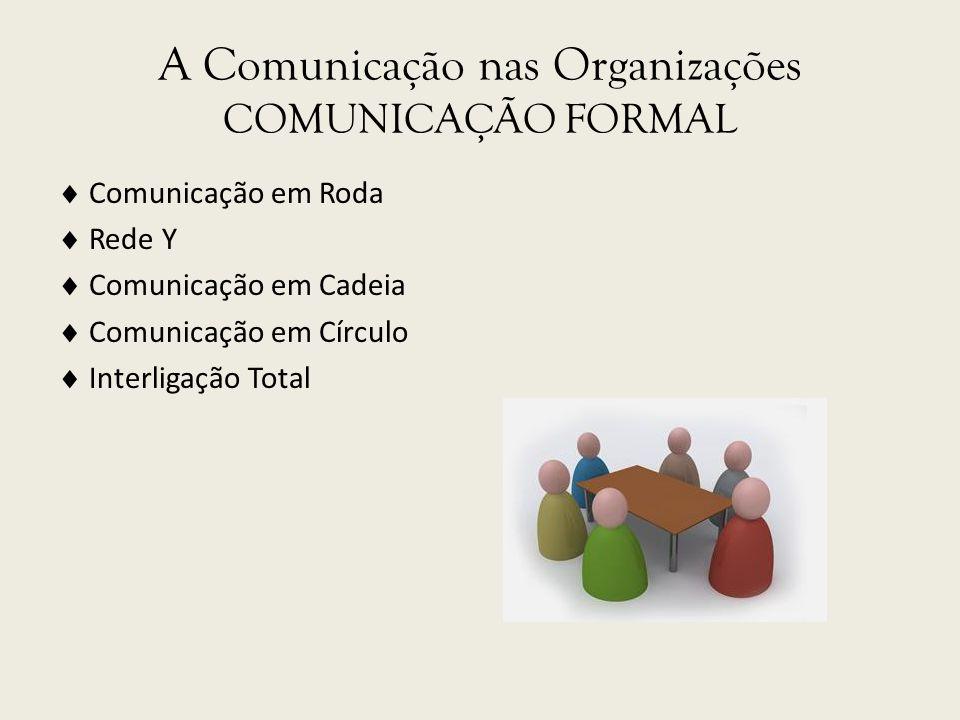 A Comunicação nas Organizações COMUNICAÇÃO FORMAL
