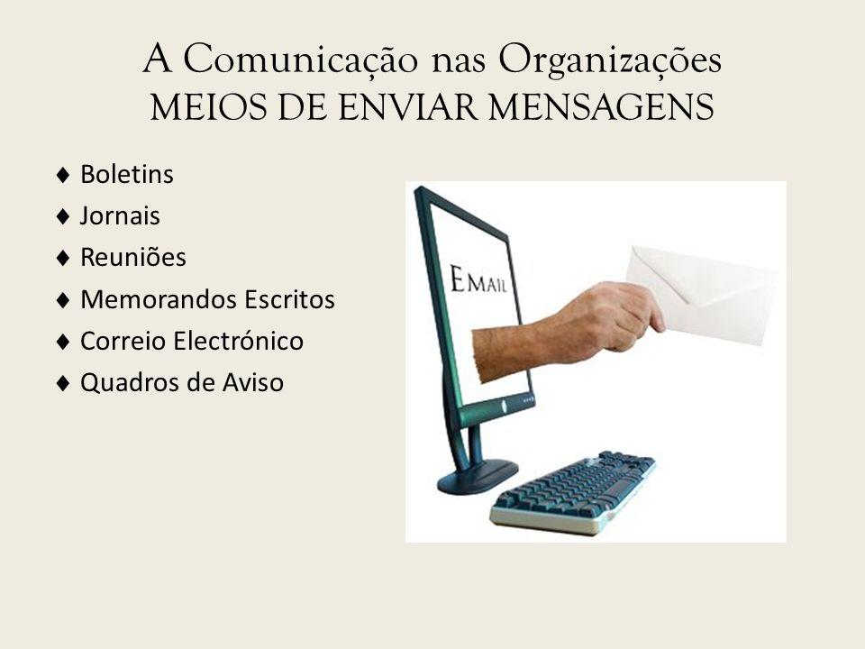 A Comunicação nas Organizações MEIOS DE ENVIAR MENSAGENS