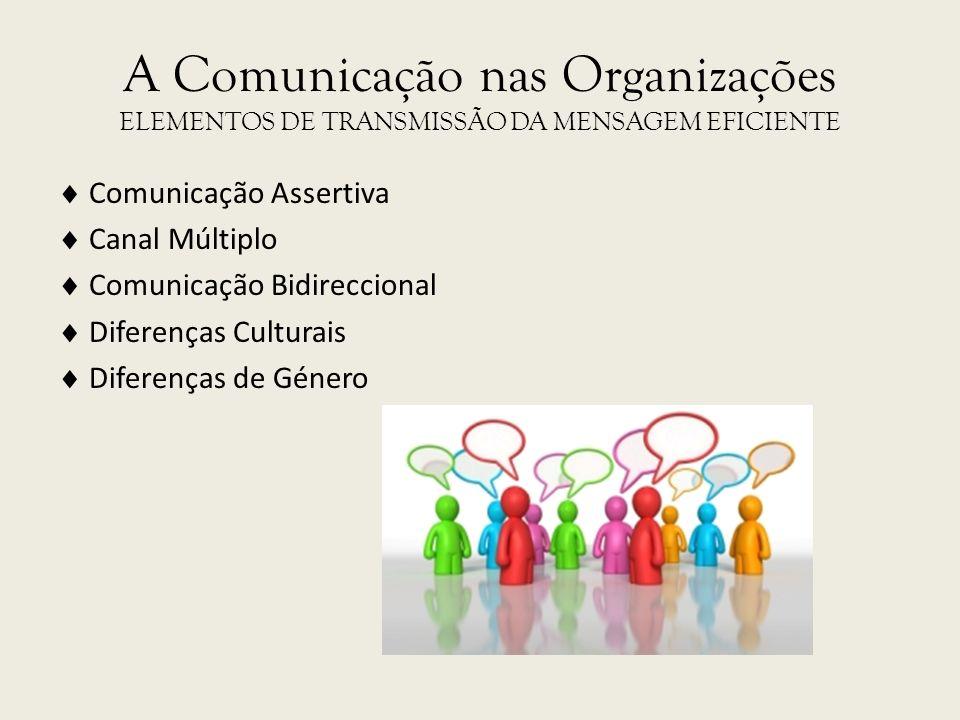 A Comunicação nas Organizações ELEMENTOS DE TRANSMISSÃO DA MENSAGEM EFICIENTE