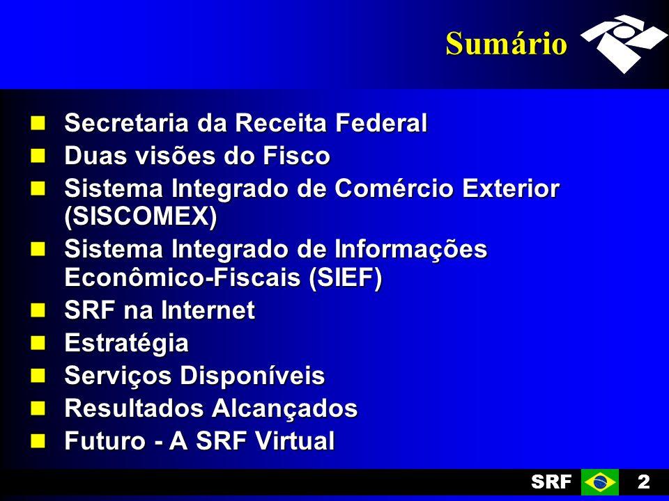 Sumário Secretaria da Receita Federal Duas visões do Fisco
