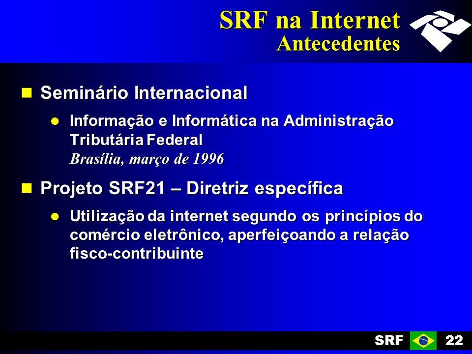 SRF na Internet Antecedentes