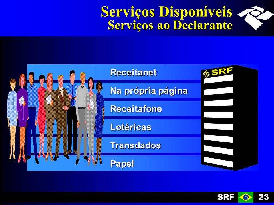 Serviços Disponíveis Serviços ao Declarante