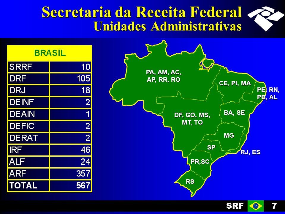Secretaria da Receita Federal Unidades Administrativas
