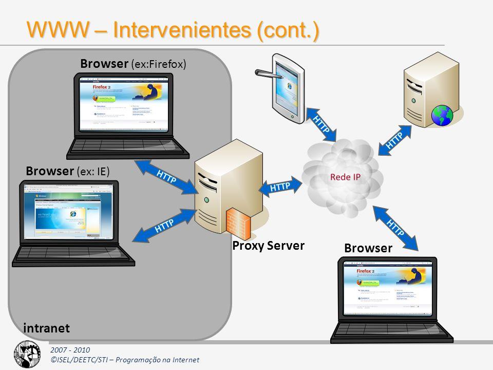 WWW – Intervenientes (cont.)