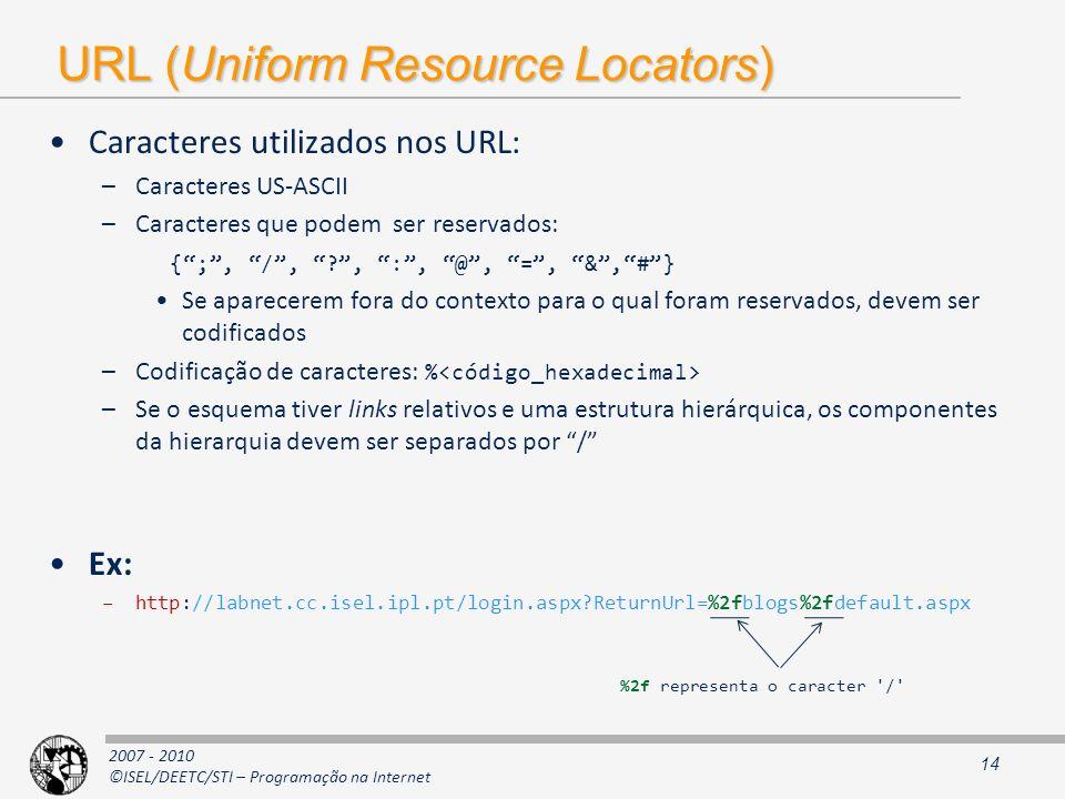 URL (Uniform Resource Locators)