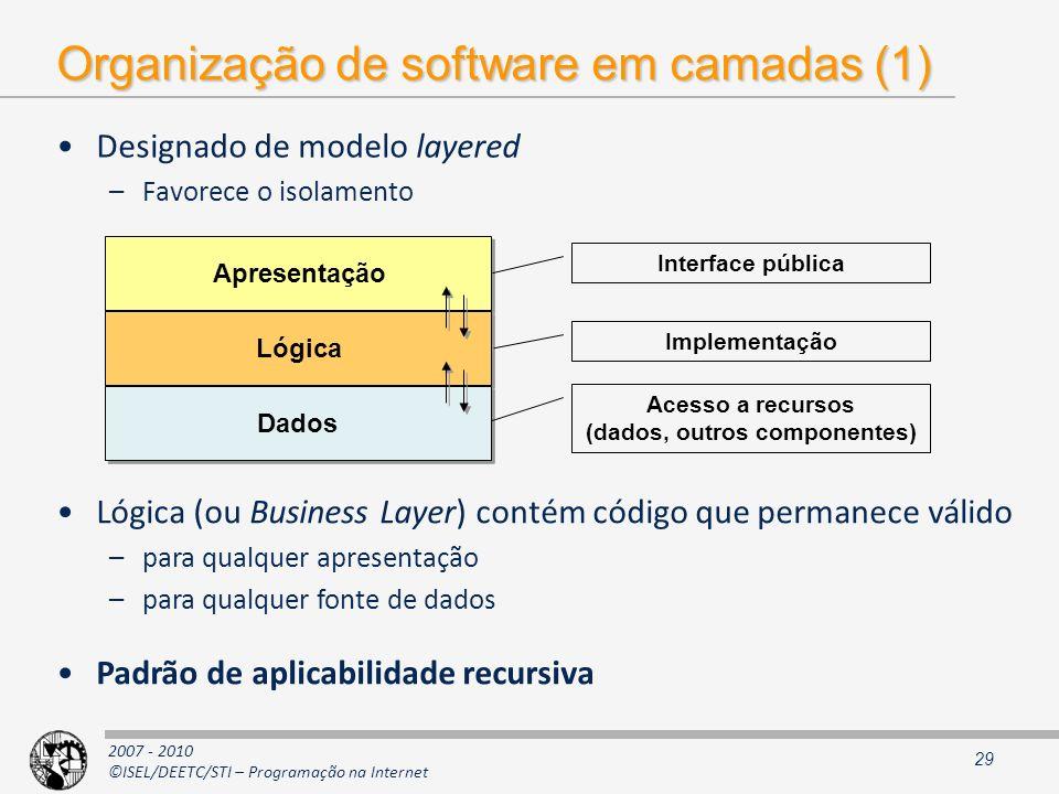 Organização de software em camadas (1)