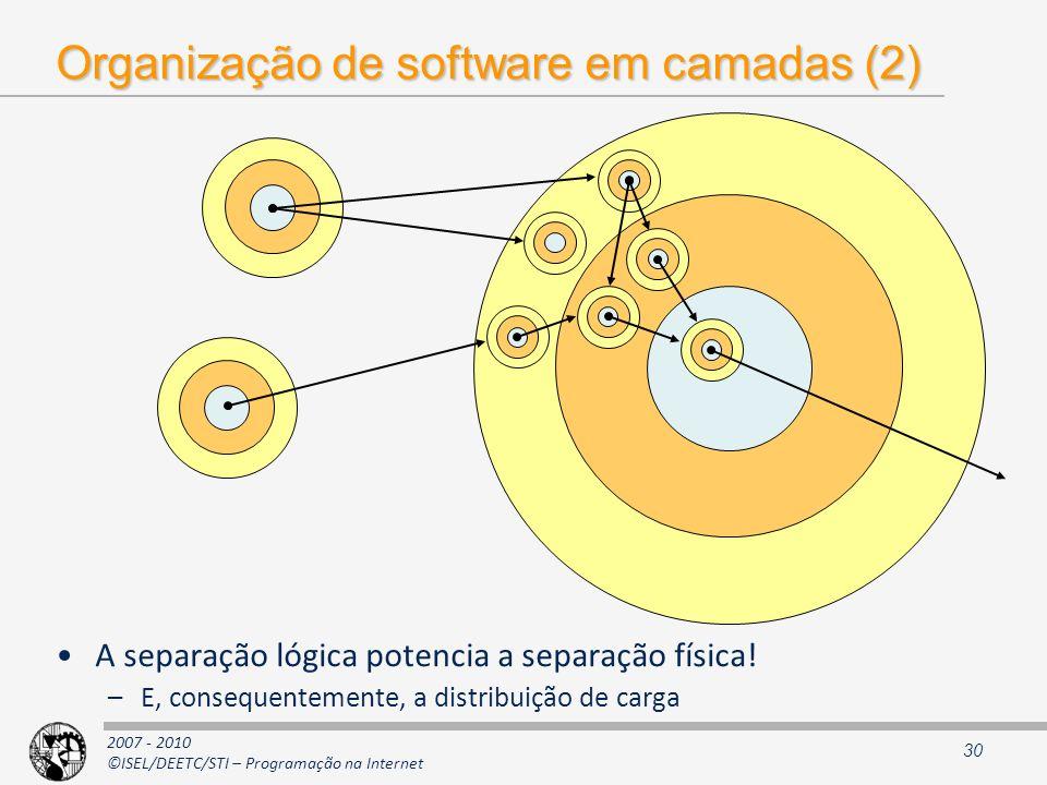 Organização de software em camadas (2)