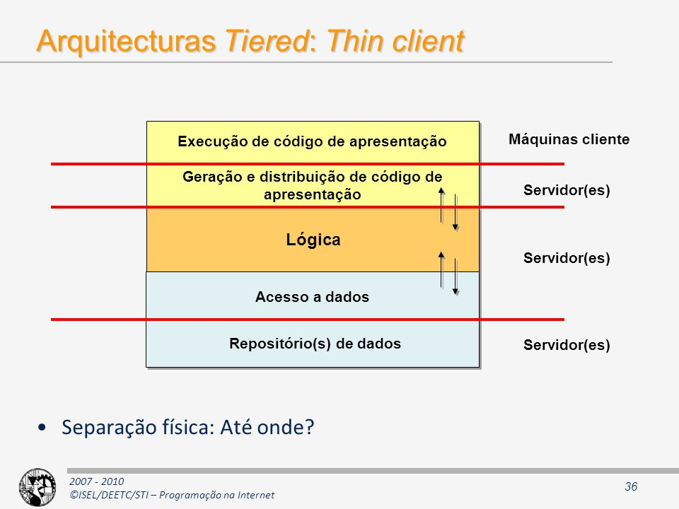 Arquitecturas Tiered: Thin client
