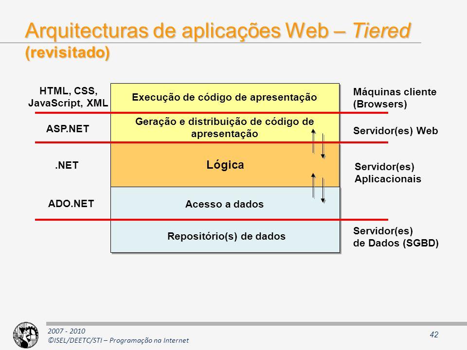 Arquitecturas de aplicações Web – Tiered (revisitado)