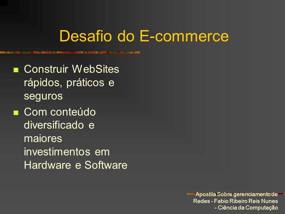 Desafio do E-commerce Construir WebSites rápidos, práticos e seguros