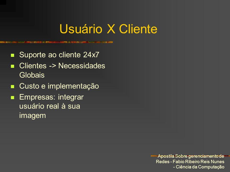 Usuário X Cliente Suporte ao cliente 24x7