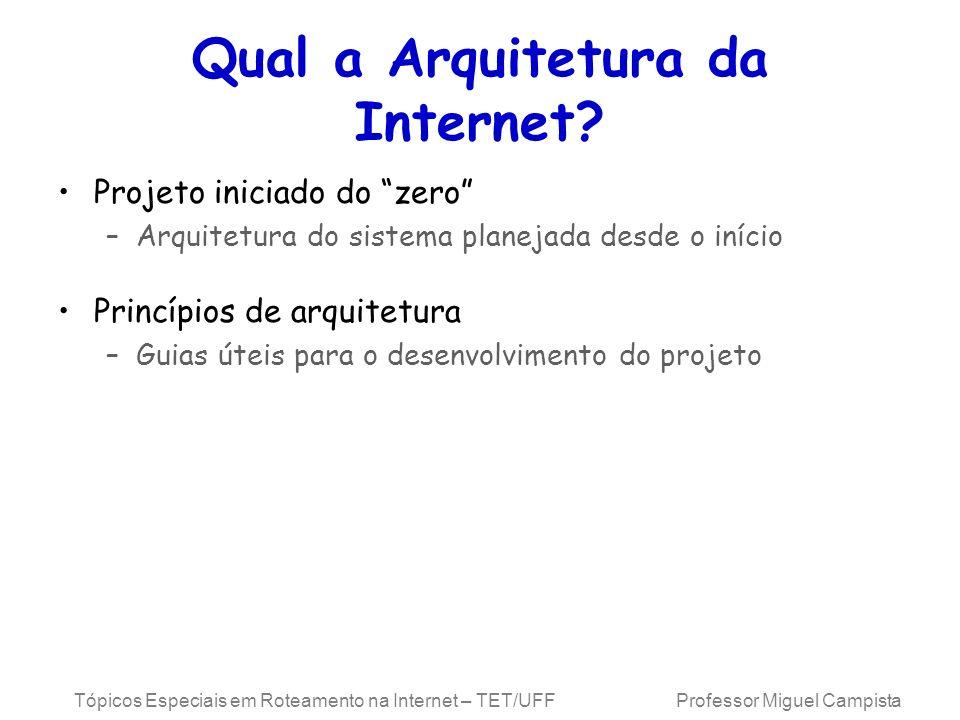 Qual a Arquitetura da Internet