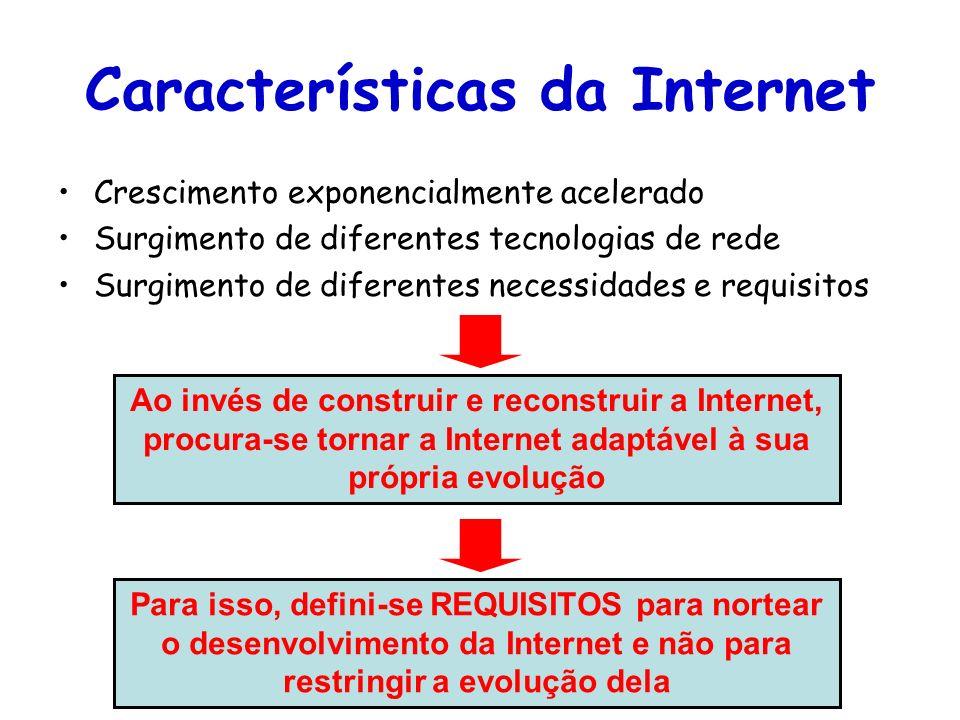 Características da Internet